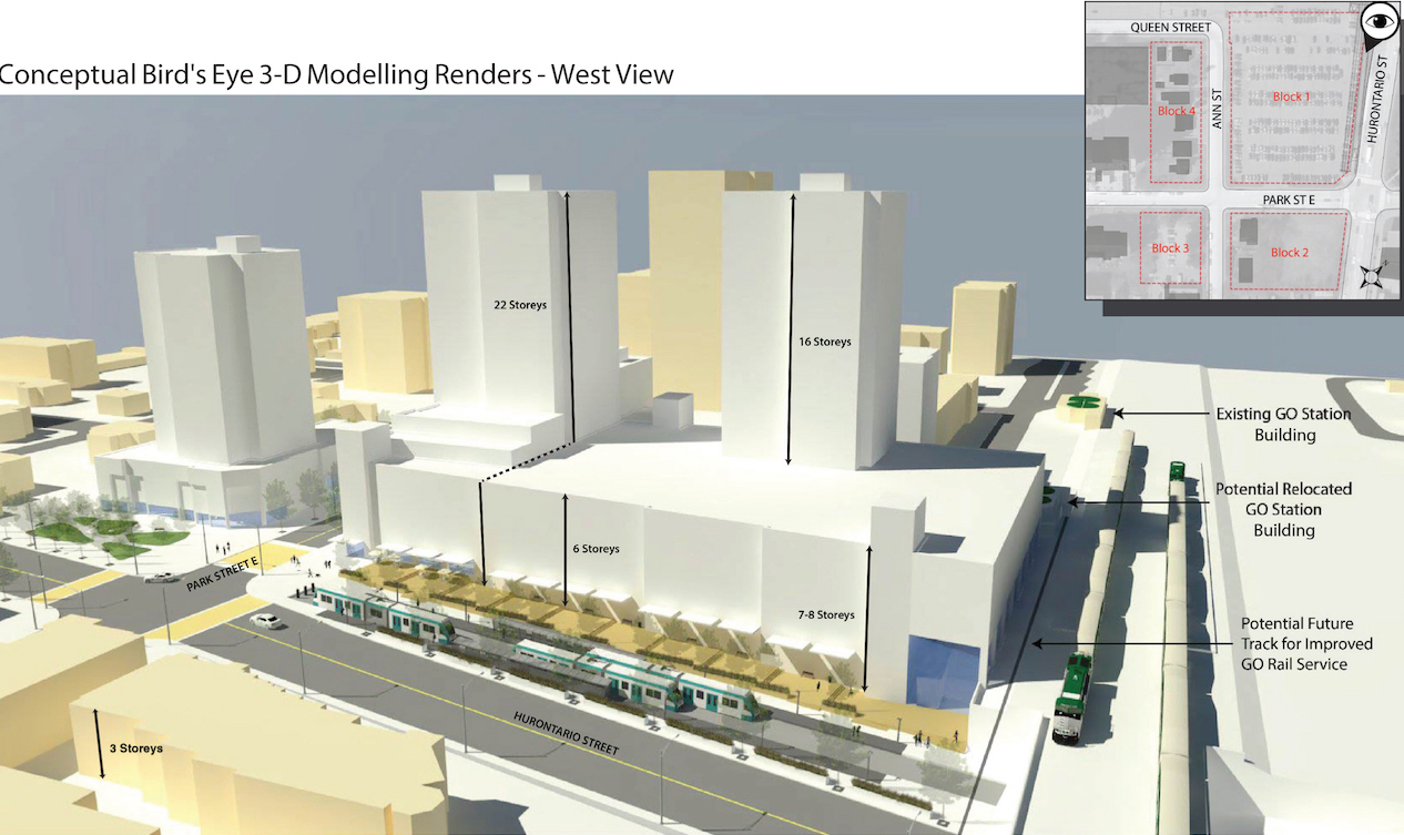 Conceptual bird's eye 3-D modelling renders of the west view that highlights potential GO station locations